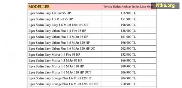 Sıfır fiat Egea fiyat listesi