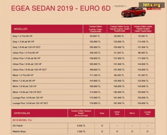 EGEA SEDAN 2019 - EURO 6D